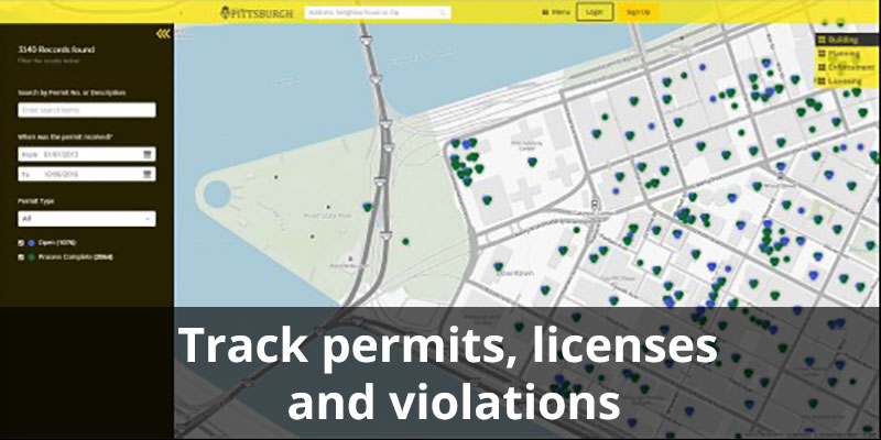 Permits, Licenses, and Inspections - Whats your Permit